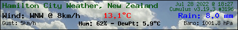 Hamilton City Weather, New Zealand